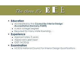 Interior Design Council For Interior Design Accreditation Standards Fascinating Council Of Interior Design Accreditation