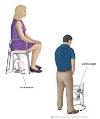 Uroflowmetry Eau Patient Information