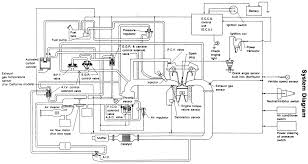 sr20de wiring diagram wiring diagram and schematic design nissan wiring diagram sr20de