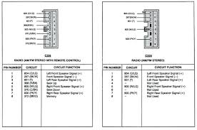 1990 ford thunderbird radio wiring diagram wiring diagram local 1990 ford radio wiring diagram data diagram schematic 1990 ford thunderbird radio wiring diagram