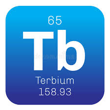 Terbium chemical element stock vector. Illustration of chemical ...