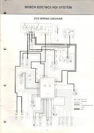 maf diagram page 10 peugeot forums edc16c3 hdi scan jpg