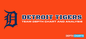 2019 Detroit Tigers Depth Chart Updated Live