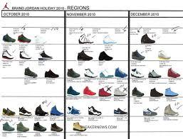 Jordan Brand Holiday 2010 Footwear Preview Sneakernews Com