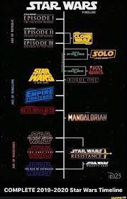 COMPLETE 2019-2020 Star Wars Timeline ...
