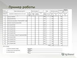 Дипломная работа инвентаризация на примере предприятия Полномочия Дипломная работа инвентаризация на примере предприятия