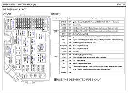 2004 kenworth t800 wiring diagrams freddryer co kenworth t660 fuse panel location hyundai tucson fuse box diagram 0996b43f80e6265f kenworth t800 wiring 80 diagrams electrical 2007 t300 w900 headlight