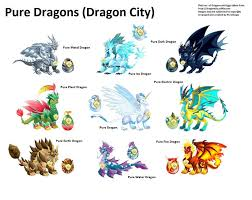 Small Picture 14 best dragon city charts images on Pinterest Dragon city