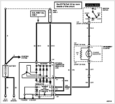 wiring alternator to work properly ford bronco forum wiring diagram in a 96 5 0 and 5 8 from 1996 f 150 250 350 4x4 and bronco vehicles workshop manual