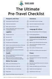 The Ultimate Pre Travel Checklist Family Travel Inspiration