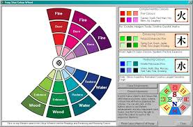 feng shui colors direction elememts. Feng Shui Colors Direction Elememts