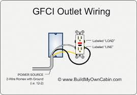 gfci circuit diagram gfci image wiring diagram gfci breaker wiring schematic wiring diagram on gfci circuit diagram