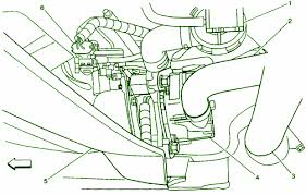 wiring harness diagram for 2001 gmc sonoma the wiring diagram 2001 gmc sonoma fuse box diagrams 2001 wiring diagrams for wiring diagram