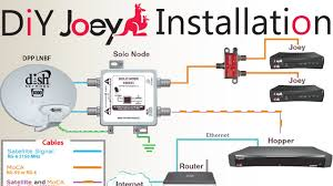 maxresdefault diy how to install a second dish network joey to an existing hopper on dish hopper and joey wiring diagram