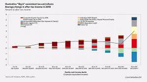 New Tax Plan Chart 13 Ageless Trump Tax Plan Brackets Chart