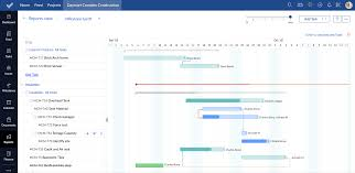 Web Based Gantt Chart Task Dependency Web Based Task Management Zoho Projects