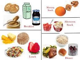 1800 Calorie Diabetic Diet Plan Saturday Healthy Diet