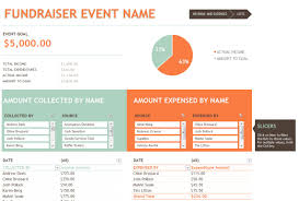 fundraising report template fundraising report template rome fontanacountryinn com