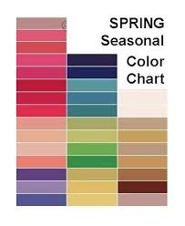 Seasonal Color Chart Spring In Seasonal Palettes Forum In 2019 Color Me