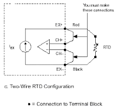 how do i connect 2, 3 and 4 wire rtds to my data acquisition card Rtd Sensor Wiring note it is not recommended to use usb 6008, usb 6009 or any m, e, s series cards for temperature measurement because rtd's require a current excitation wiring an rtd sensor
