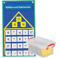 Addition And Subtraction Fact Families Pocket Chart English Spanish