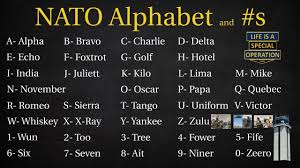 Alpha Bravo Charlie Military Alphabet Chart What Is The Nato Phonetic Alphabet Alpha Bravo Charlie Delta