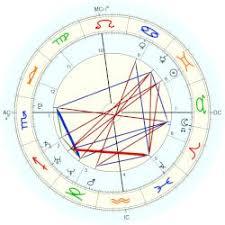 Rafael Nadal Birth Chart Nadal Rafael Astro Databank
