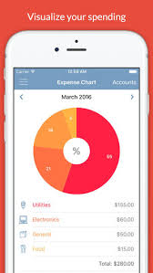 Expense Keep Monthly Spending Tracker And Budget Planner With