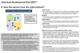 Essays Career Development Plan Part 1 Homework Academic Writing