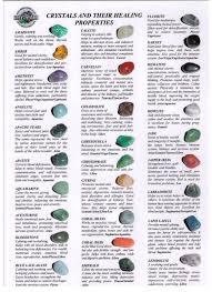 Easycrystals Crystal Healing Properties Chart Astrology