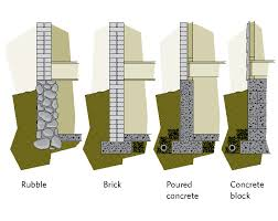 Types Of Foundation For Additions  Bryant RenovationsTypes Of House Foundations