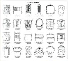 Image Goldseo Different Styles Of Furniture Architecture Furniture Style Guide Co Inside Different Styles Inspirations In Painting Different Styles Of Furniture Actualreality Different Styles Of Furniture Lovely Furniture Styles Examples Know