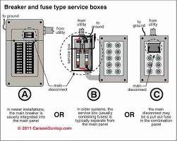 how to wire fuse box facbooik com How To Wire Into Fuse Box how to inspect the main electrical disconnect, fuse, or breaker to how to wire into a fuse box