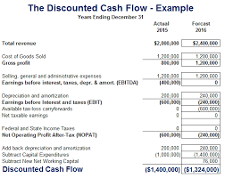 Dicounted Cashflow Discounted Cash Flow Dcf Definition Analysis Examples