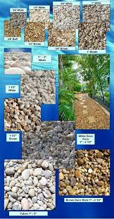 Gravel Stone Size Chart Image Result For River Rock Size Chart River Pebbles Bulk