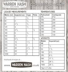 Metric Weight Chart Kozen Jasonkellyphoto Co