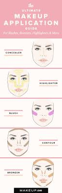 highlighters more our ultimate guide for applying concealer bronzer highlighter and blush is the only step by step makeup tutorial you need