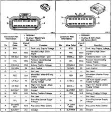 chevy impala headlight wiring diagram wiring diagram 2002 chevrolet impala headlights image about wiring