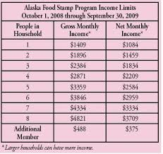 Alabama Food Stamp Chart The Food Stamp Guide How To Apply For Alaska Food Stamps