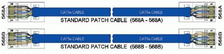 cat5e wiring diagram 568b wiring diagram cat 5 wiring diagram crossover cable