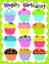 Birthday Reminder Chart Image Detail For Printable Birthday Reminder Choose To Do Right