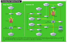 setting up an intrusion detection system network computing click to enlarge