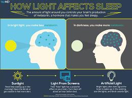 Blue Light Effect On Brain How Light Affects Your Sleep Sleep Feeling Sleepy Love