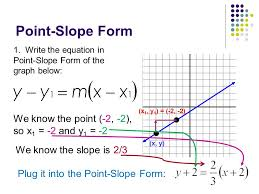 6 point slope