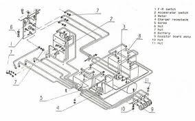 wiring diagram for 07 star golf cart wiring discover your wiring precedent golf cart wiring diagram nilza