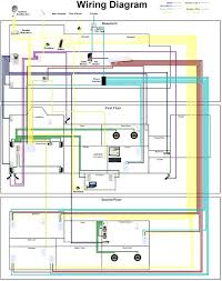 new home wiring internet internet wiring diagram luxury home new home wiring internet internet wiring diagram luxury home automation electrical wiring awesome electrical wiring diagram cat5 home network wiring diagram