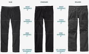 Levis Mens Jeans Style Chart Extraordinary Levis Mens Jeans Style Chart Mens Jean Size