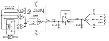 reference design for universal lvdt signal cond element14 eval cn0301 sdpz reference design for universal lvdt signal conditioning circuit diagram