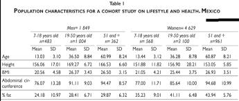 Bone Density Scan Results Chart