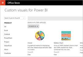 Power Bi Custom Charts What Can Developers Do With Power Bi Power Bi Microsoft